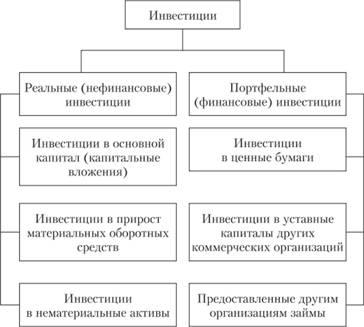 Рисунок 2 структура факторов на макро- и микроуровне